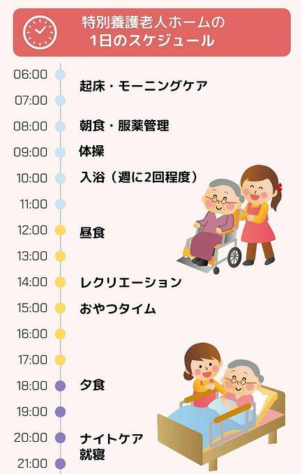 特別養護老人ホームの1日の流れ