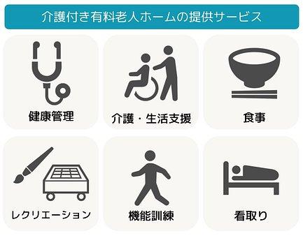 介護付き有料老人ホームの提供サービス