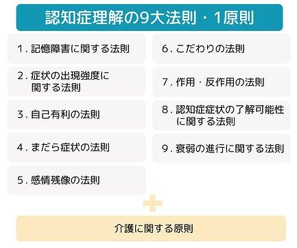 認知症理解の9大法則・1原則