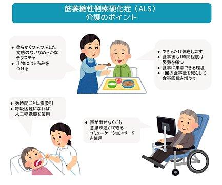 筋萎縮性側索硬化症(ALS)の介護のポイント
