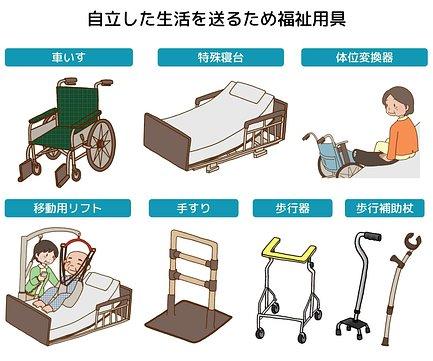 福祉用具の種類