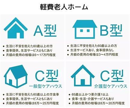 3種類の軽費老人ホーム